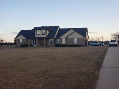 Single Family Home For Sale: 6844 Springer Run