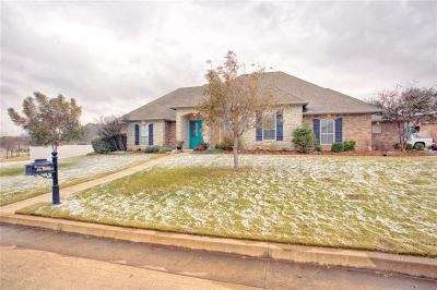 Shawnee Single Family Home For Sale: 1900 Cobblestone Drive