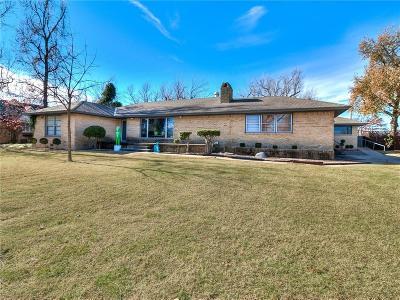 Single Family Home For Sale: 4623 N Portland Avenue