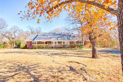 Oklahoma City Single Family Home For Sale: 4608 Thompson Avenue
