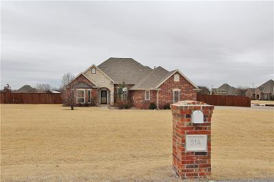 Piedmont Single Family Home For Sale: 914 Green Gulch