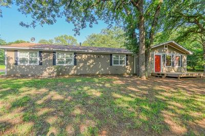 Norman Single Family Home For Sale: 400 SE 84th