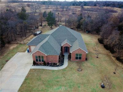 Jones Single Family Home For Sale: 7501 Jones Station Road