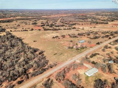 Luther Residential Lots & Land For Sale: 12700 N Luther Road