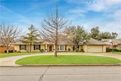 Single Family Home For Sale: 7321 Waverly Avenue