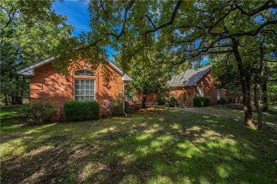 Norman Single Family Home Pending: 2900 Ginger Drive