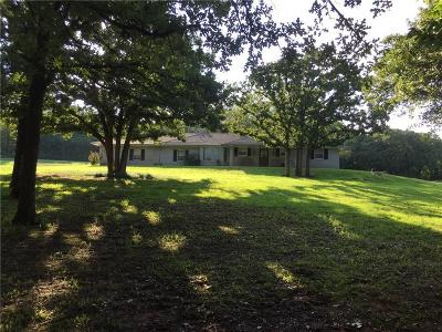 Norman Single Family Home For Sale: 10201 Bayland Drive