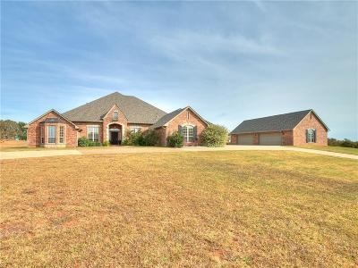 Tuttle Single Family Home For Sale: 1137 County Street 2958