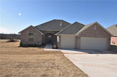 Guthrie Single Family Home For Sale: 406 Wagon Trail