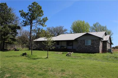 Meeker Single Family Home For Sale: 104244 S 3380 Road