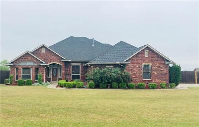 Piedmont Single Family Home For Sale: 3611 Eastridge Circle