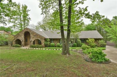 Edmond Single Family Home For Sale: 2710 S Randolph Road