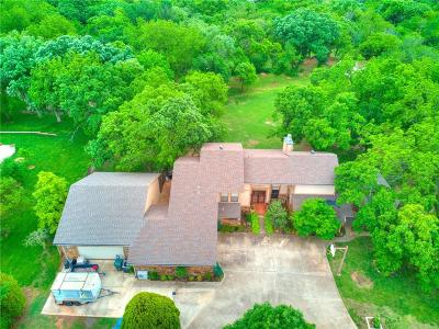 Single Family Home For Sale: 212 Oak Springs Drive