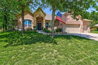 Guthrie Single Family Home For Sale: 12495 Turkey Trail