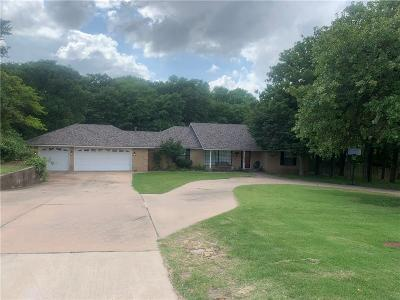 Edmond Single Family Home For Sale: 4001 Karen Drive