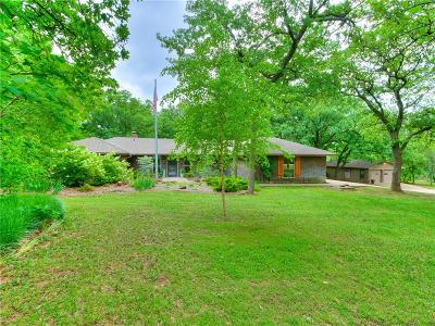 Edmond Single Family Home For Sale: 3522 N Wagonwheel Road