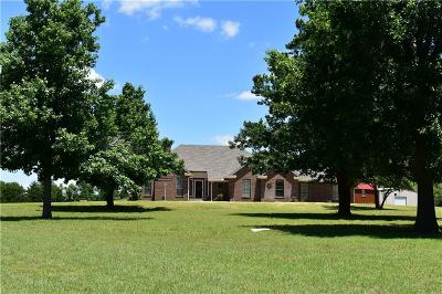 Single Family Home For Sale: 2333 W Keens Drive