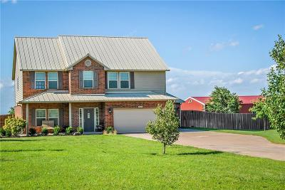 Piedmont Single Family Home For Sale: 3459 Moffat Road