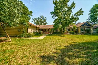 Shawnee Single Family Home For Sale: 102 W Federal Street