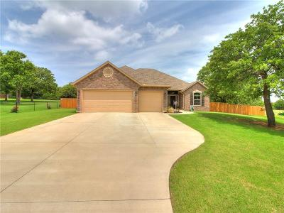 Guthrie Single Family Home For Sale: 5440 Hunters Gap