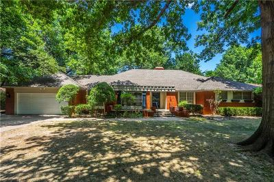 Oklahoma City OK Single Family Home Pending: $249,000