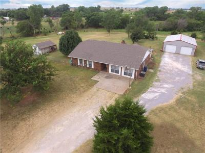 Tuttle Single Family Home For Sale: 1040 County Street 2927
