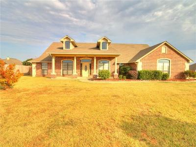 Guthrie Single Family Home For Sale: 1836 Preakness Path