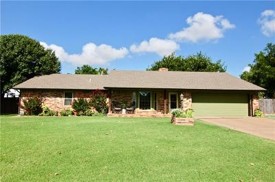 Canute Single Family Home For Sale: 721 7th