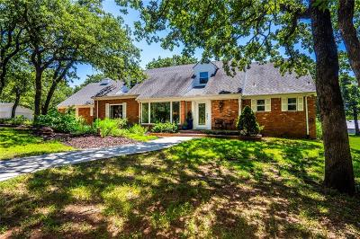 Single Family Home For Sale: 11300 E Memorial Road