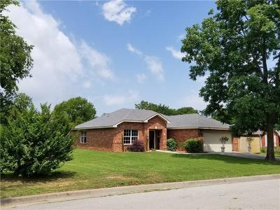 Ardmore Single Family Home For Sale: 1427 Holt Street