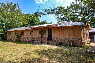 Chandler OK Single Family Home For Sale: $75,000