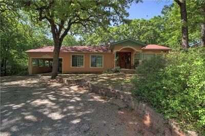 Arcadia Single Family Home For Sale: 43 W Shore Drive