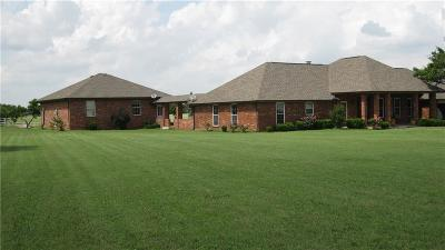 Piedmont Single Family Home For Sale: 4303 Arrowhead Road