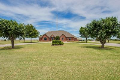 Piedmont Single Family Home For Sale: 7510 High Meadows Lane