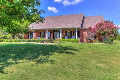 Piedmont Single Family Home For Sale: 3701 N Piedmont Road