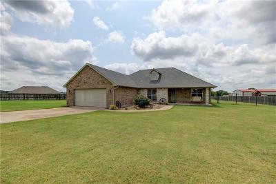 Guthrie Single Family Home For Sale: 7061 Champion Circle