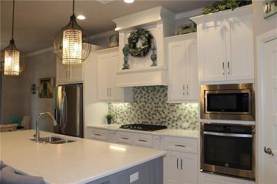 Moore Single Family Home Pending: 4024 Acoma Drive