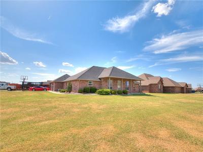 Piedmont Single Family Home For Sale: 3523 Eastridge