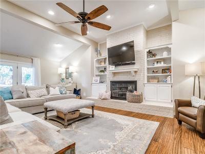 Edmond Single Family Home For Sale: 2108 Raintree Road