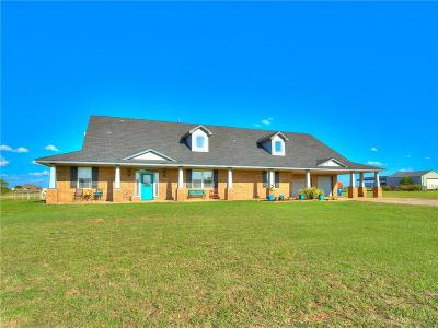 Piedmont Single Family Home For Sale: 5884 Abby Lane