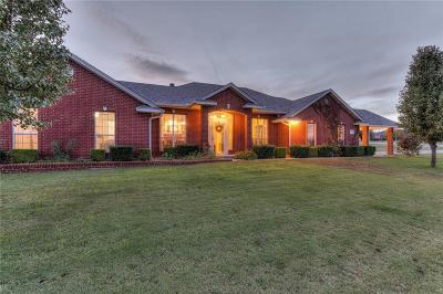 Piedmont Single Family Home For Sale: 395 Candice