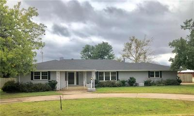 Piedmont Single Family Home For Sale: 322 Jackson
