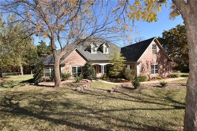 Guthrie Single Family Home For Sale: 700 S Midwest Boulevard