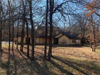 Edmond Single Family Home For Sale: 1644 Red Fox Road