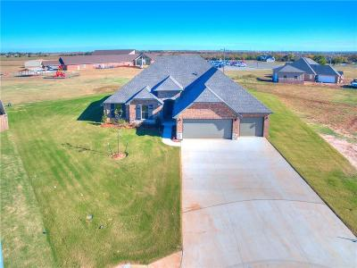 Piedmont Single Family Home For Sale: 2326 Cedar Circle