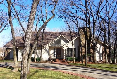 Duncan Single Family Home Under Contract: 2802 Wildwood Place