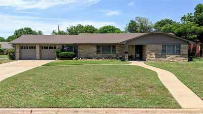 Duncan Single Family Home For Sale: 2213 W Parkview