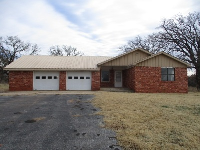 Duncan Single Family Home Under Contract: 2020 Oklahoma Hills Rd