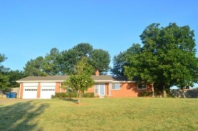 Stillwater Single Family Home For Sale: 2008 Celia Street