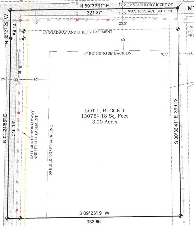 Ardmore Residential Lots & Land Extended: Valley Ranch Road